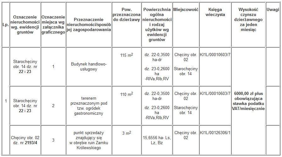 kawiarnia_tabela